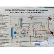 """Схема электрооборудования мотоцикла """"К-750"""", """"Урал М-51, М-61, М-72"""", """"Днепр МТ-12"""" (6v)"""